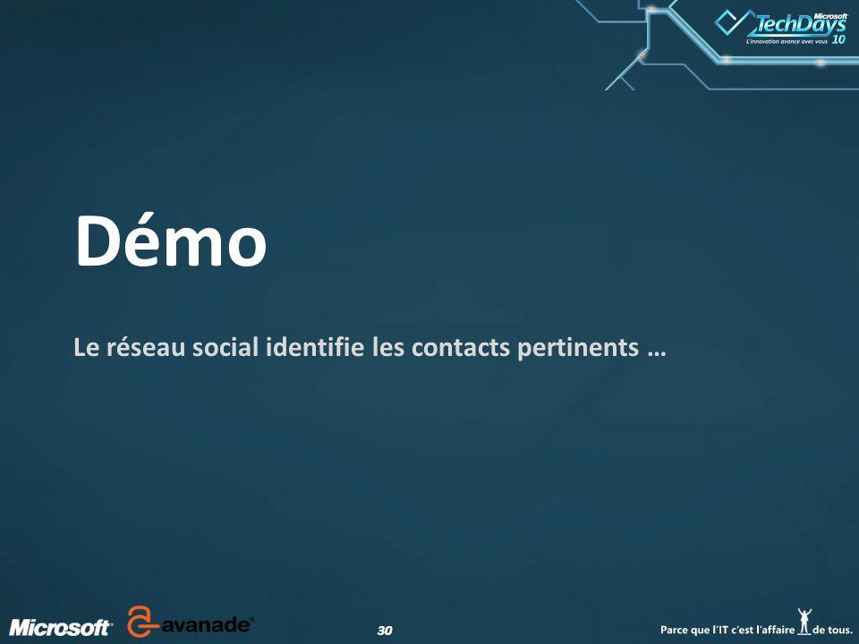 30 Démo Le réseau social identifie les contacts pertinents …