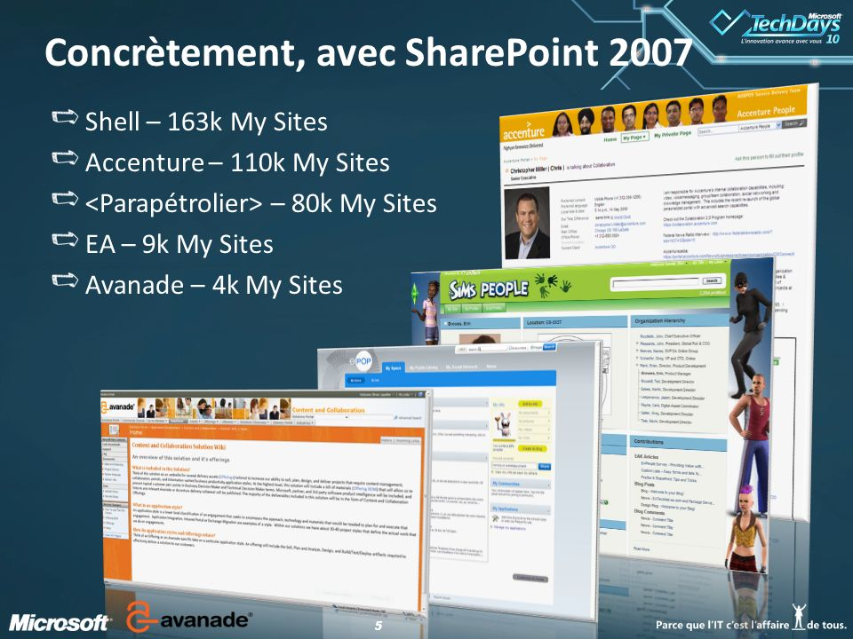 55 Concrètement, avec SharePoint 2007 Shell – 163k My Sites Accenture – 110k My Sites – 80k My Sites EA – 9k My Sites Avanade – 4k My Sites