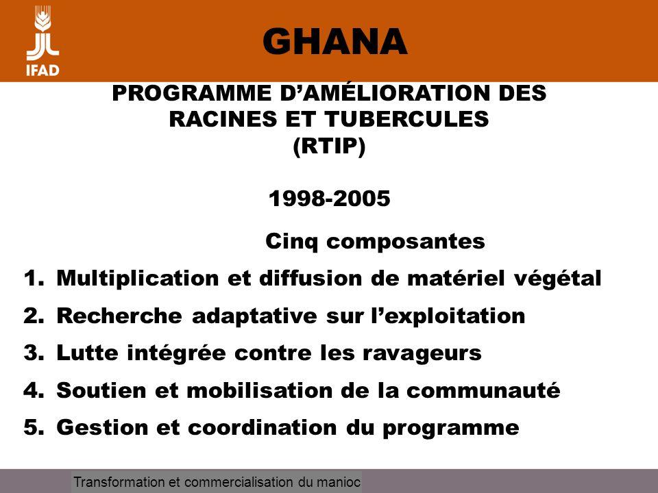Cassava processing and marketing GHANA PROGRAMME DAMÉLIORATION DES RACINES ET TUBERCULES (RTIP) 1998-2005 Cinq composantes 1.Multiplication et diffusi
