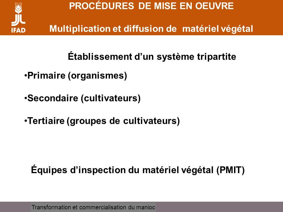 Cassava processing and marketing PROCÉDURES DE MISE EN OEUVRE Multiplication et diffusion de matériel végétal Établissement dun système tripartite Pri