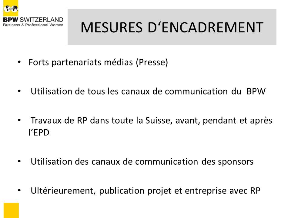 MESURES DENCADREMENT Forts partenariats médias (Presse) Utilisation de tous les canaux de communication du BPW Travaux de RP dans toute la Suisse, ava