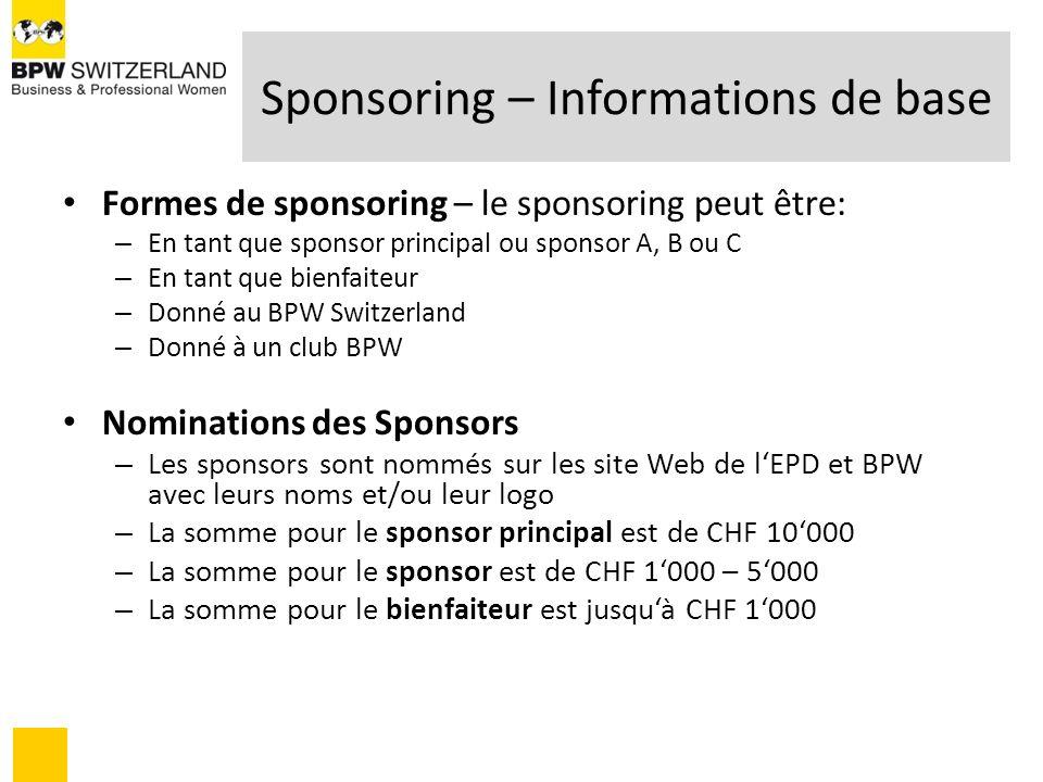 Sponsoring – Informations de base Formes de sponsoring – le sponsoring peut être: – En tant que sponsor principal ou sponsor A, B ou C – En tant que b