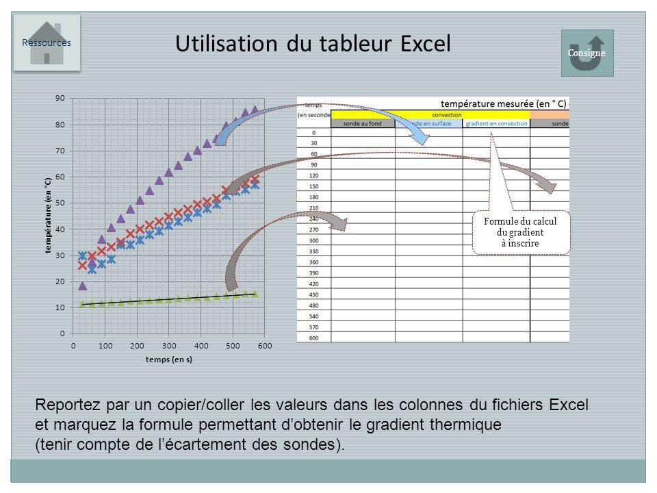 Ressources Utilisation du tableur Excel Consigne Reportez par un copier/coller les valeurs dans les colonnes du fichiers Excel et marquez la formule permettant dobtenir le gradient thermique (tenir compte de lécartement des sondes).