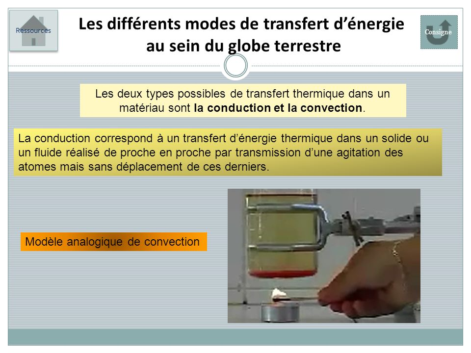 Les différents modes de transfert dénergie au sein du globe terrestre Ressources Consigne Les deux types possibles de transfert thermique dans un matériau sont la conduction et la convection.