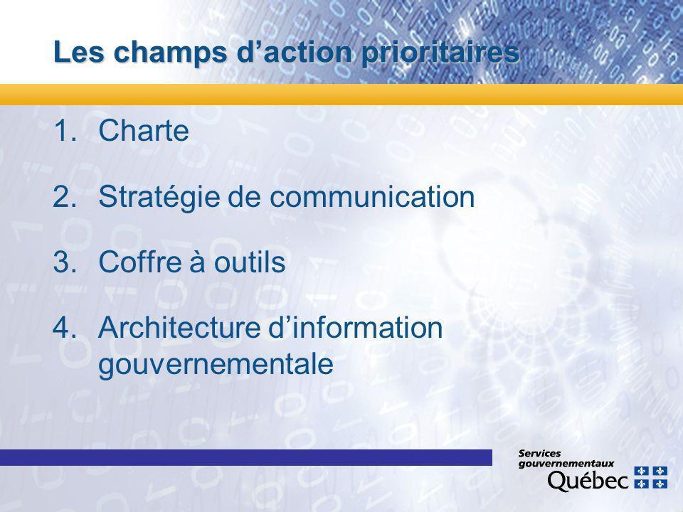 Les champs daction prioritaires 1.Charte 2.Stratégie de communication 3.Coffre à outils 4.Architecture dinformation gouvernementale