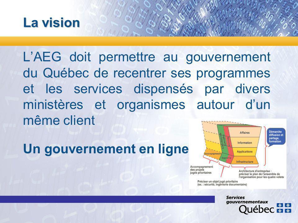 La vision LAEG doit permettre au gouvernement du Québec de recentrer ses programmes et les services dispensés par divers ministères et organismes autour dun même client Un gouvernement en ligne