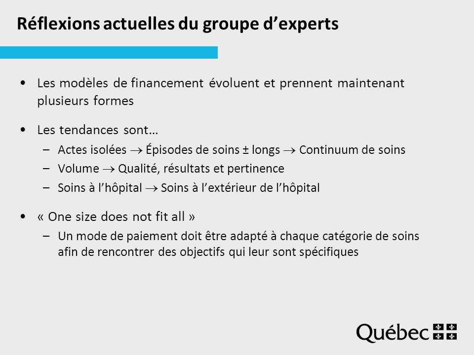 Réflexions actuelles du groupe dexperts (suite) Les objectifs doivent être clairement identifiés –coût/efficience.