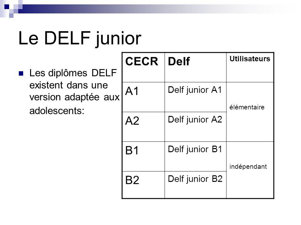 Le DELF junior Les diplômes DELF existent dans une version adaptée aux adolescents: CECRDelf Utilisateurs A1 Delf junior A1 élémentaire A2 Delf junior