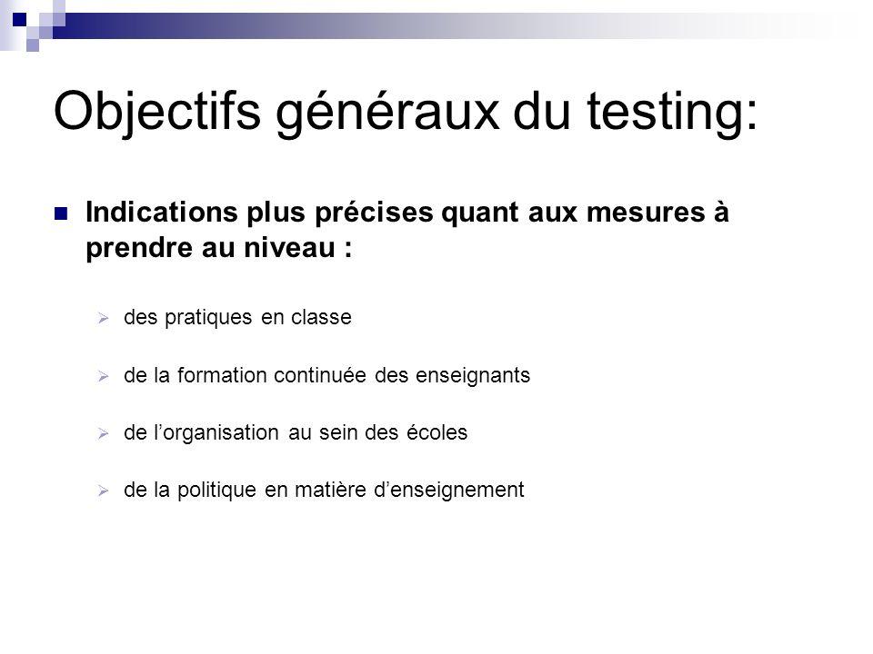 Objectifs généraux du testing: Indications plus précises quant aux mesures à prendre au niveau : des pratiques en classe de la formation continuée des