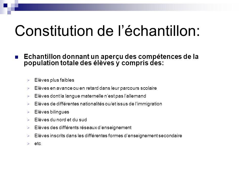 Constitution de léchantillon: Echantillon donnant un aperçu des compétences de la population totale des élèves y compris des: Elèves plus faibles Elèv