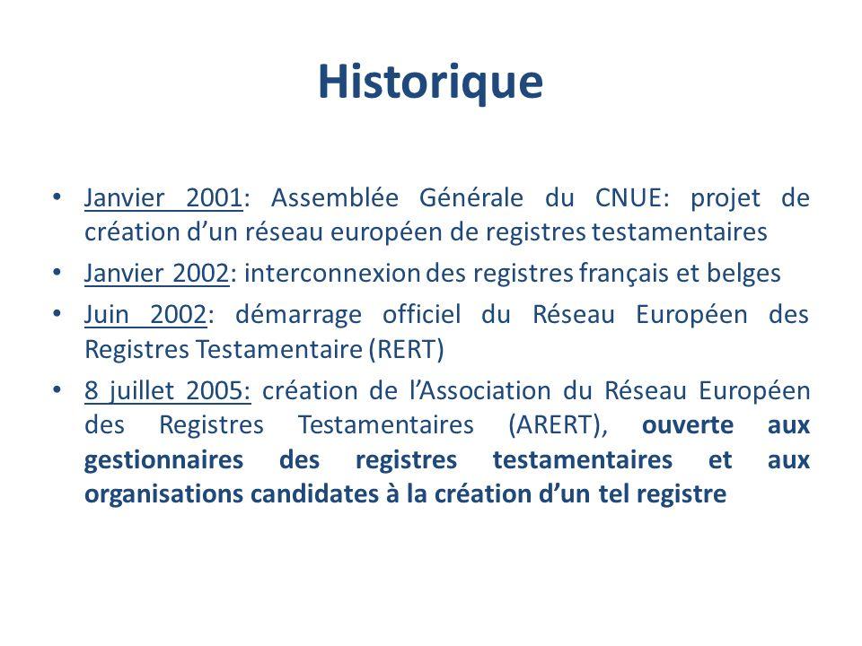 Historique Janvier 2001: Assemblée Générale du CNUE: projet de création dun réseau européen de registres testamentaires Janvier 2002: interconnexion d