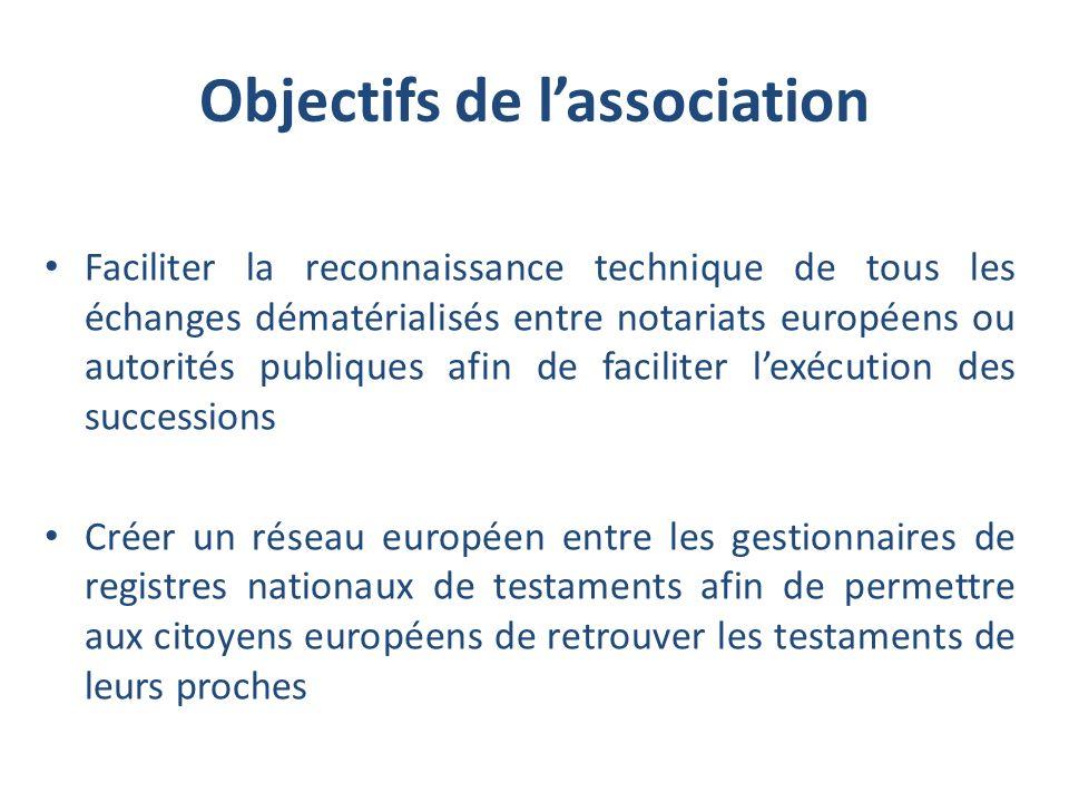 Objectifs de lassociation Faciliter la reconnaissance technique de tous les échanges dématérialisés entre notariats européens ou autorités publiques a