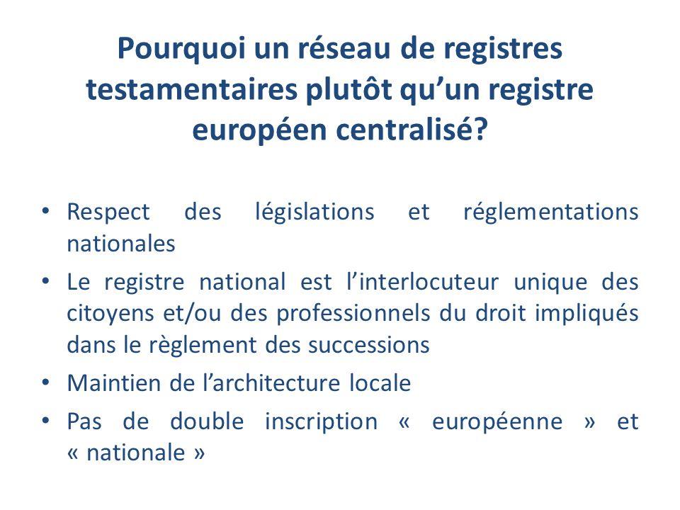 Pourquoi un réseau de registres testamentaires plutôt quun registre européen centralisé? Respect des législations et réglementations nationales Le reg