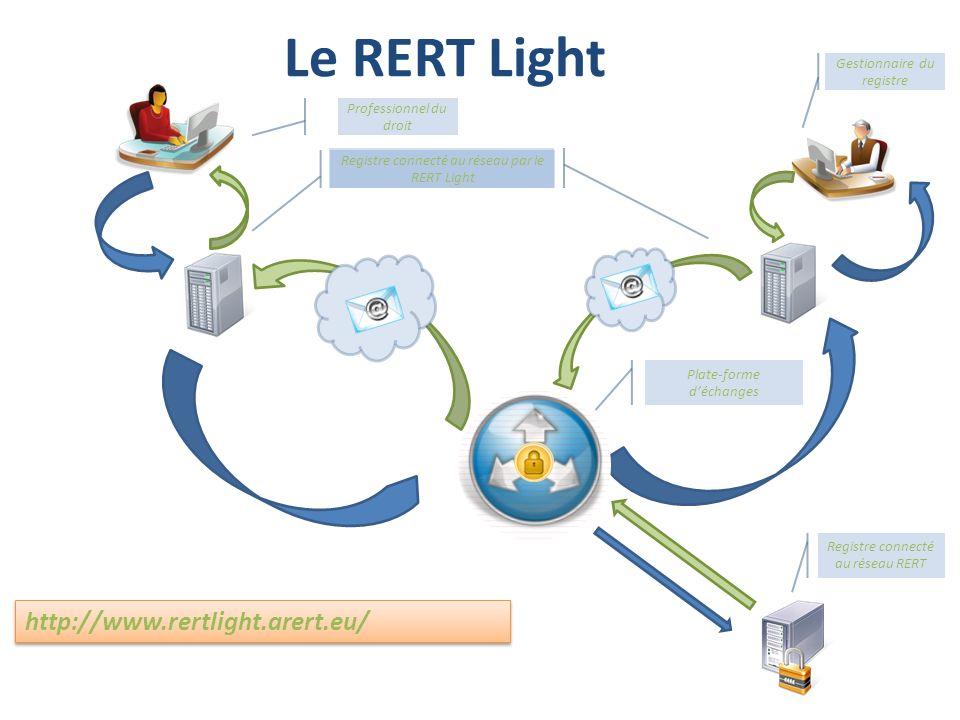 Le RERT Light http://www.rertlight.arert.eu/ Registre connecté au réseau RERT Registre connecté au réseau par le RERT Light Plate-forme déchanges Prof