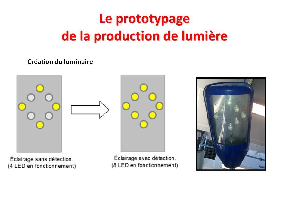 Le prototypage de la production de lumière Création du luminaire Utilisation de 2 candélabres supplémentaires pour assurer un éclairage correcte.