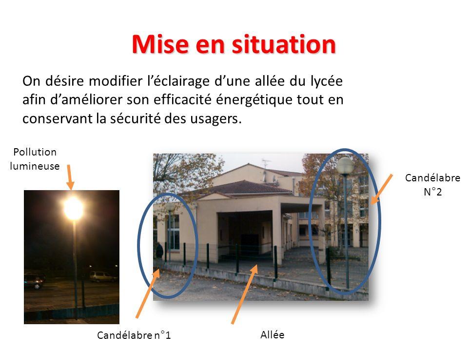 Mise en situation On désire modifier léclairage dune allée du lycée afin daméliorer son efficacité énergétique tout en conservant la sécurité des usagers.