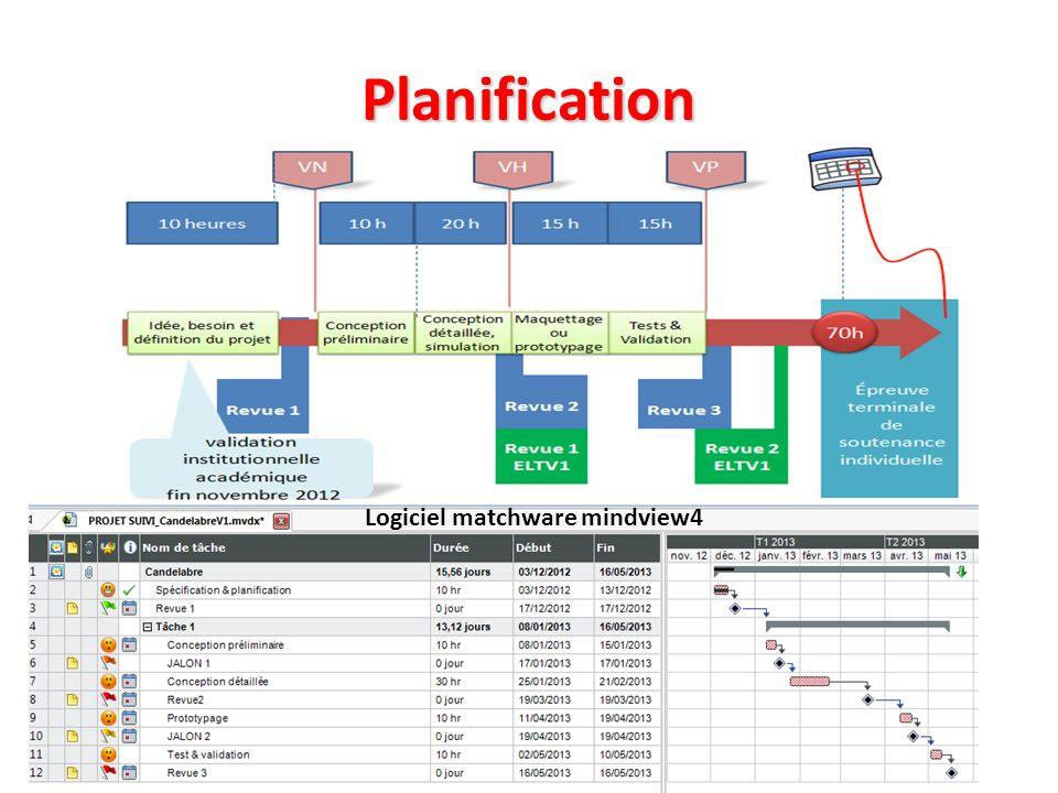 Planification Logiciel matchware mindview4