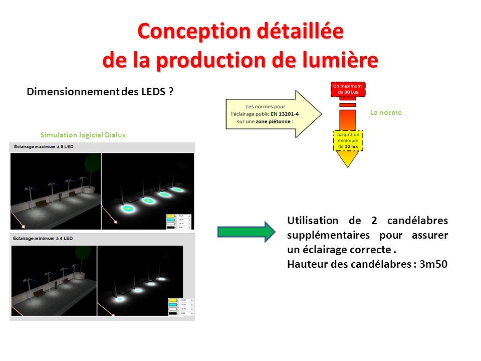 Conception détaillée de la production de lumière Dimensionnement des LEDS ? Simulation logiciel Dialux La norme Utilisation de 2 candélabres supplémen