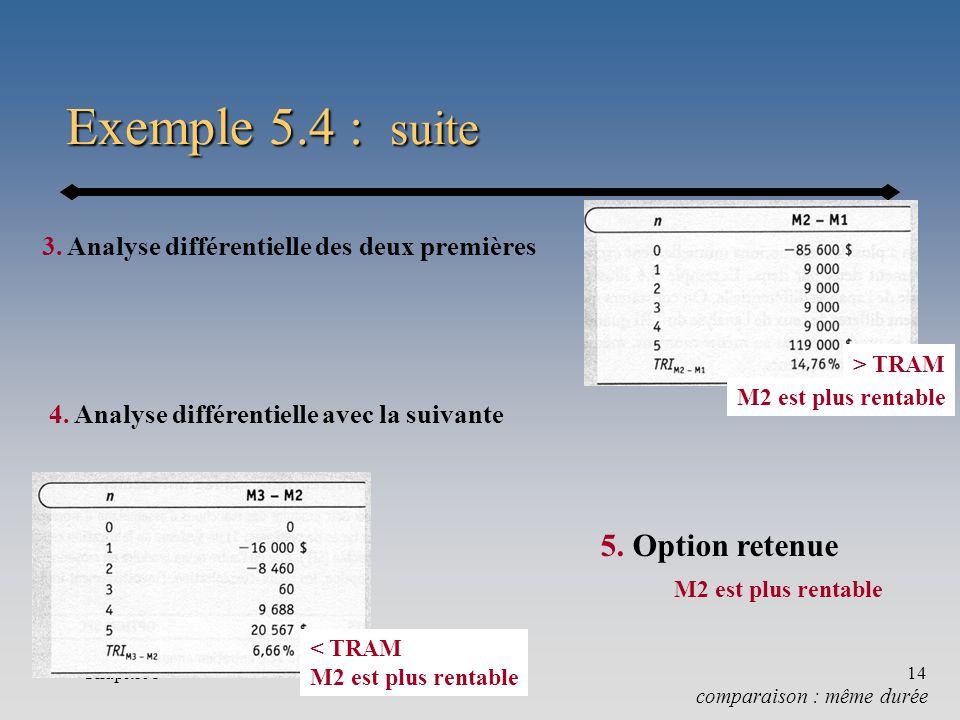 Chapitre 514 Exemple 5.4 : suite comparaison : même durée 3. Analyse différentielle des deux premières 4. Analyse différentielle avec la suivante 5. O