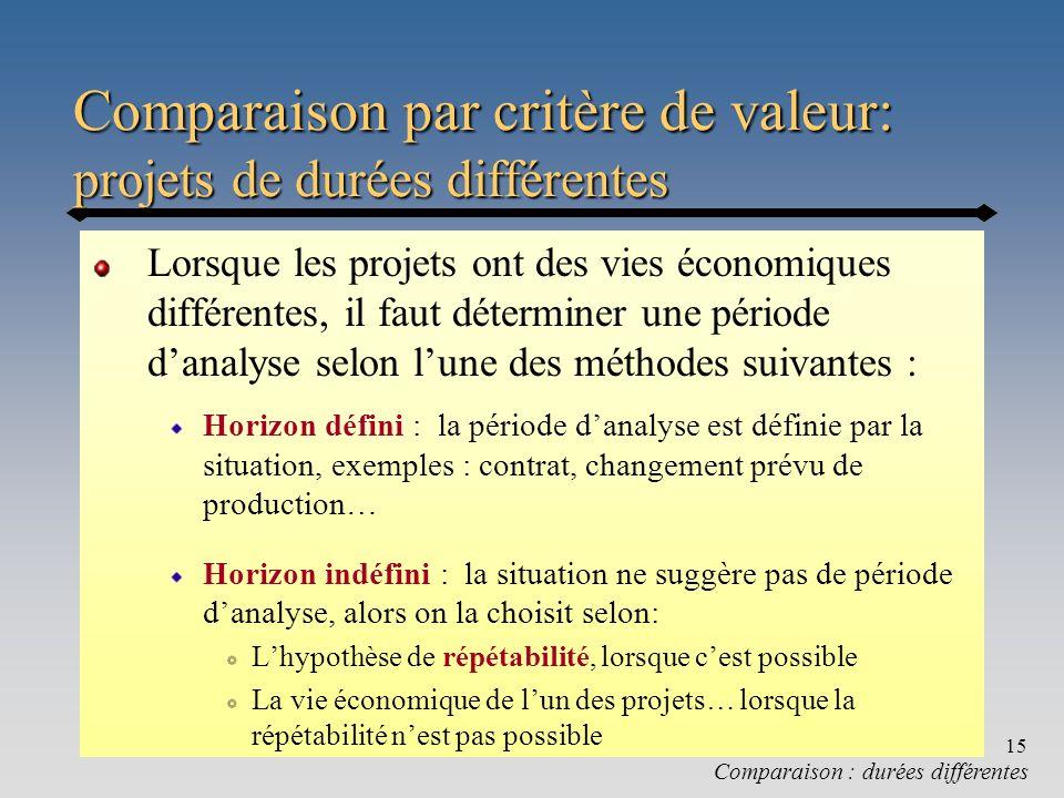 Chapitre 515 Comparaison par critère de valeur: projets de durées différentes Lorsque les projets ont des vies économiques différentes, il faut déterm