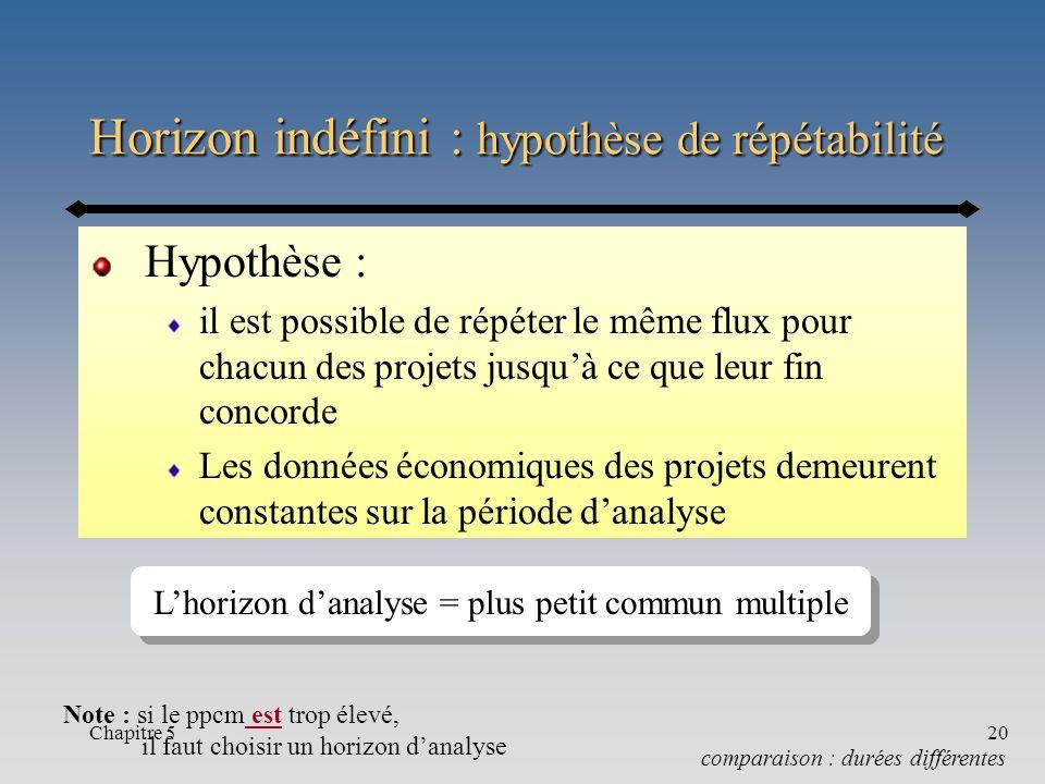 Chapitre 520 Horizon indéfini : hypothèse de répétabilité Hypothèse : il est possible de répéter le même flux pour chacun des projets jusquà ce que le