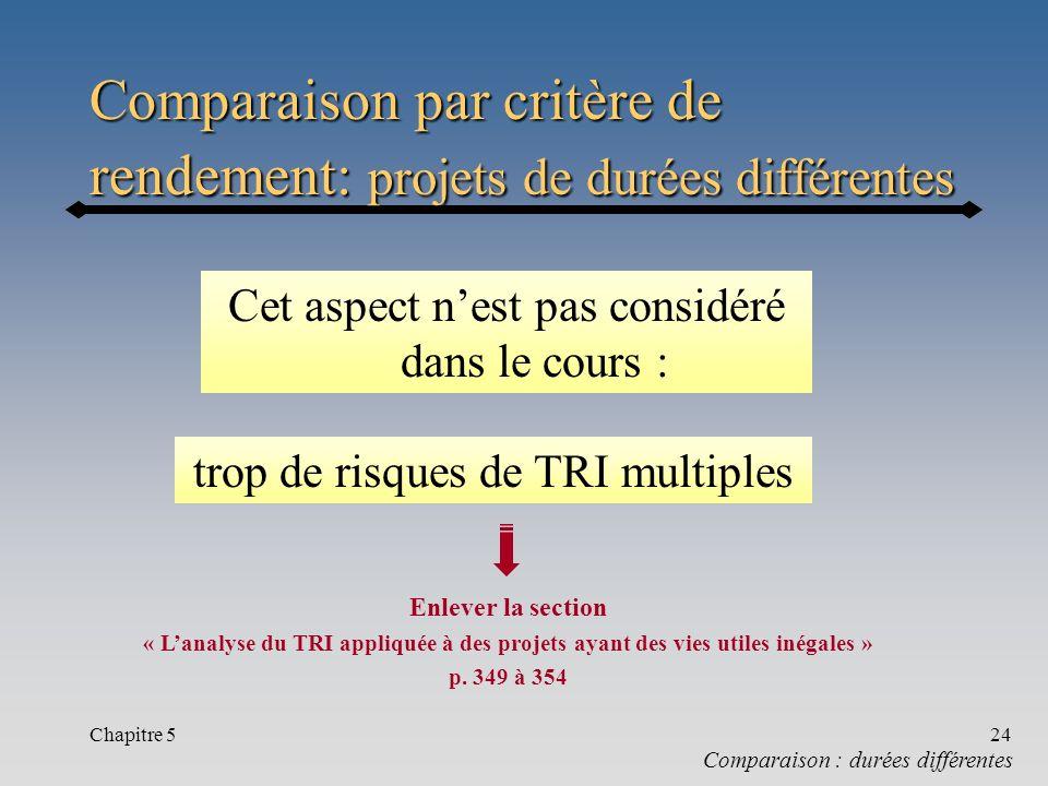 Chapitre 524 Comparaison par critère de rendement: projets de durées différentes Cet aspect nest pas considéré dans le cours : trop de risques de TRI