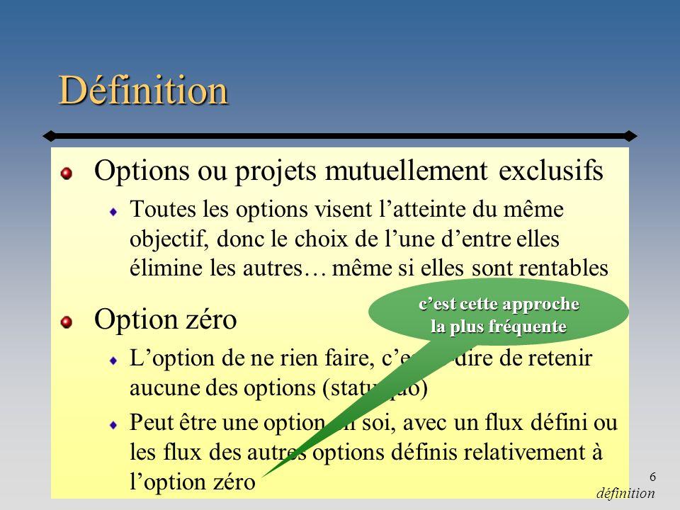 Chapitre 56 Définition Options ou projets mutuellement exclusifs Toutes les options visent latteinte du même objectif, donc le choix de lune dentre el
