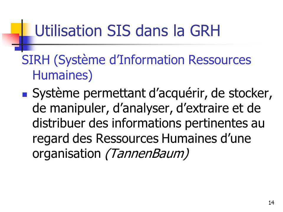 14 Utilisation SIS dans la GRH SIRH (Système dInformation Ressources Humaines) Système permettant dacquérir, de stocker, de manipuler, danalyser, dextraire et de distribuer des informations pertinentes au regard des Ressources Humaines dune organisation (TannenBaum)