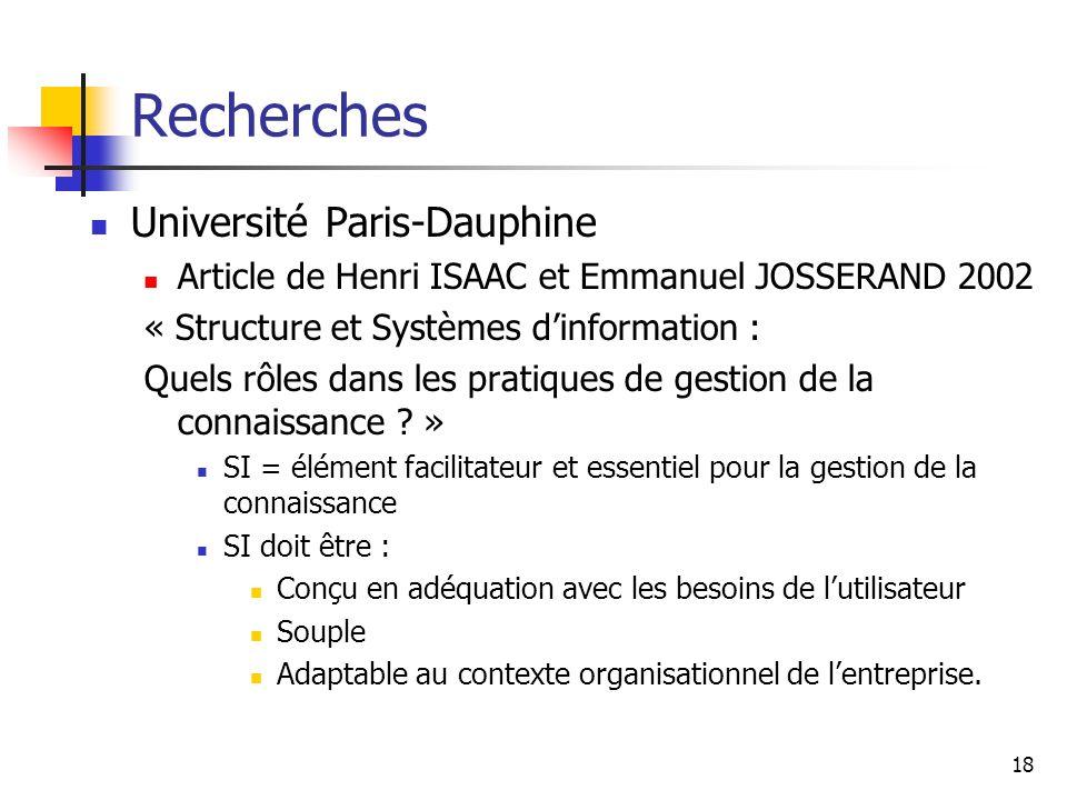 18 Recherches Université Paris-Dauphine Article de Henri ISAAC et Emmanuel JOSSERAND 2002 « Structure et Systèmes dinformation : Quels rôles dans les pratiques de gestion de la connaissance .
