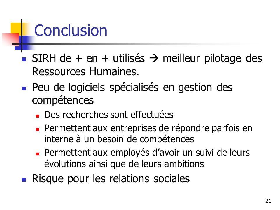 21 Conclusion SIRH de + en + utilisés meilleur pilotage des Ressources Humaines.
