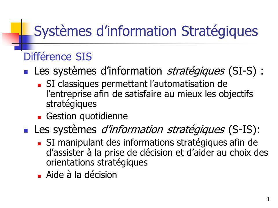 4 Systèmes dinformation Stratégiques Différence SIS Les systèmes dinformation stratégiques (SI-S) : SI classiques permettant lautomatisation de lentreprise afin de satisfaire au mieux les objectifs stratégiques Gestion quotidienne Les systèmes dinformation stratégiques (S-IS): SI manipulant des informations stratégiques afin de dassister à la prise de décision et daider au choix des orientations stratégiques Aide à la décision