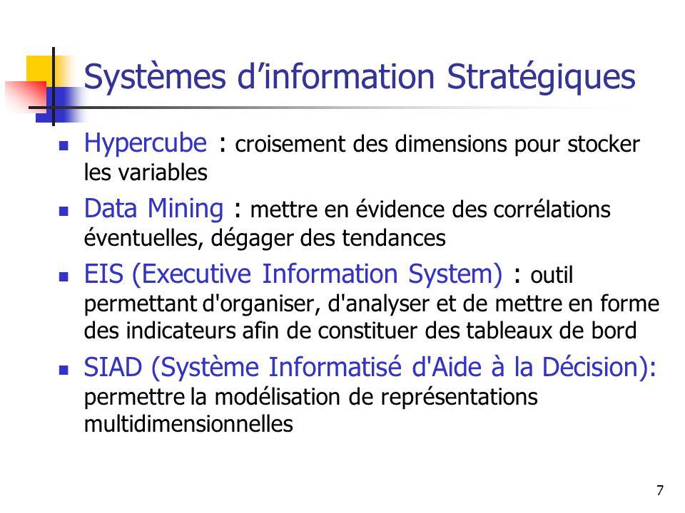 7 Systèmes dinformation Stratégiques Hypercube : croisement des dimensions pour stocker les variables Data Mining : mettre en évidence des corrélations éventuelles, dégager des tendances EIS (Executive Information System) : outil permettant d organiser, d analyser et de mettre en forme des indicateurs afin de constituer des tableaux de bord SIAD (Système Informatisé d Aide à la Décision): permettre la modélisation de représentations multidimensionnelles