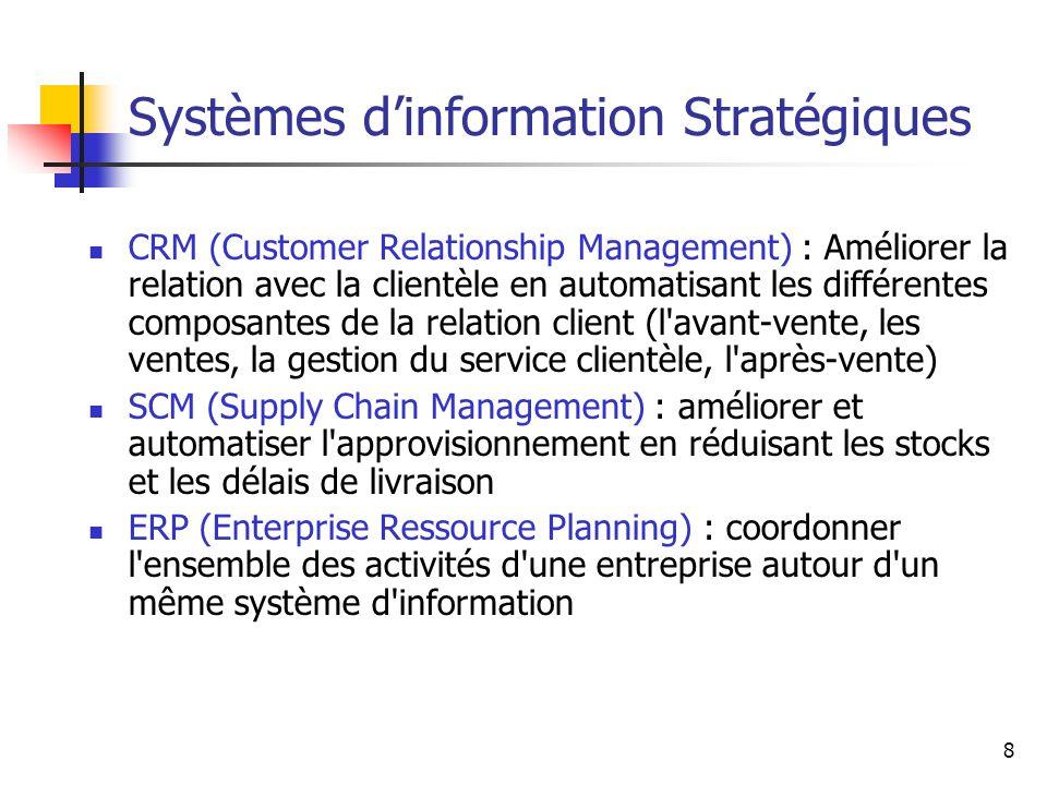 8 Systèmes dinformation Stratégiques CRM (Customer Relationship Management) : Améliorer la relation avec la clientèle en automatisant les différentes composantes de la relation client (l avant-vente, les ventes, la gestion du service clientèle, l après-vente) SCM (Supply Chain Management) : améliorer et automatiser l approvisionnement en réduisant les stocks et les délais de livraison ERP (Enterprise Ressource Planning) : coordonner l ensemble des activités d une entreprise autour d un même système d information