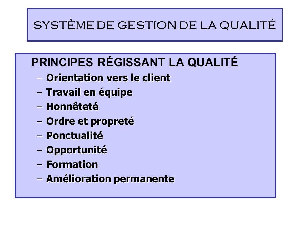 SYSTÈME DE GESTION DE LA QUALITÉ POLITIQUE DE LA QUALITÉ Le Centre d'information/Point de contact s'engage à fournir un service opportun dans le respe