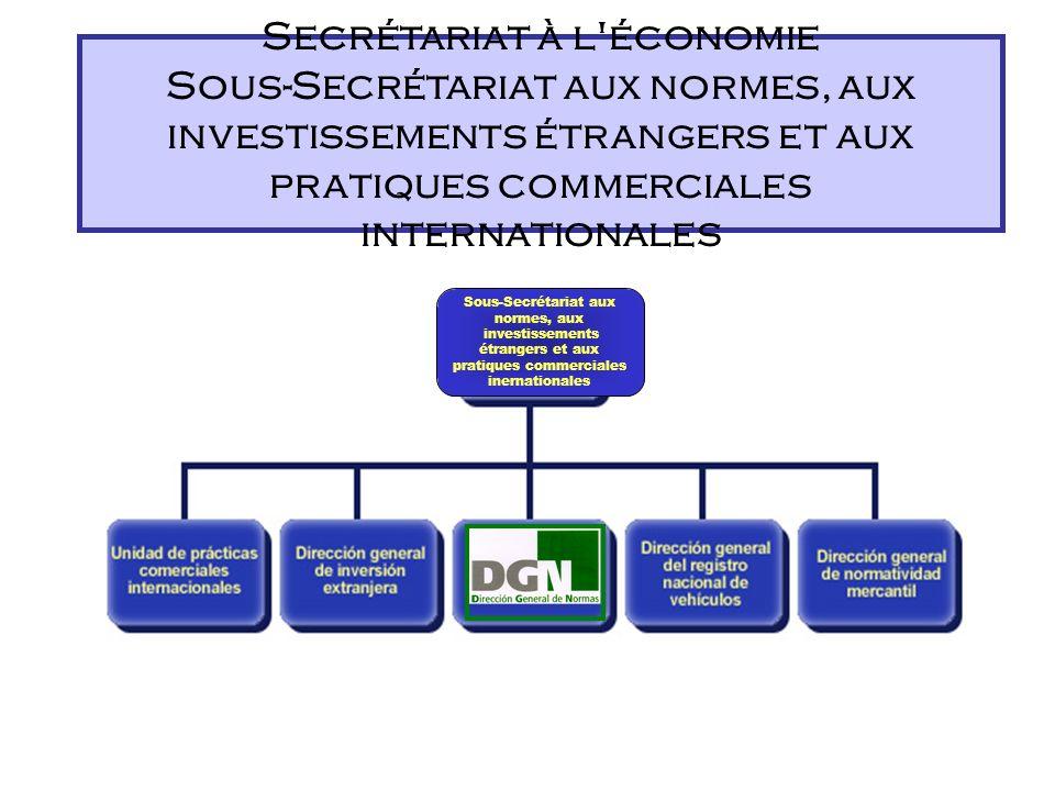 SECRÉTARIAT À L'ÉCONOMIE Sous-Secrétariat des normes, des investissements étrangers et des pratiques commerciales internationales Direction générale d
