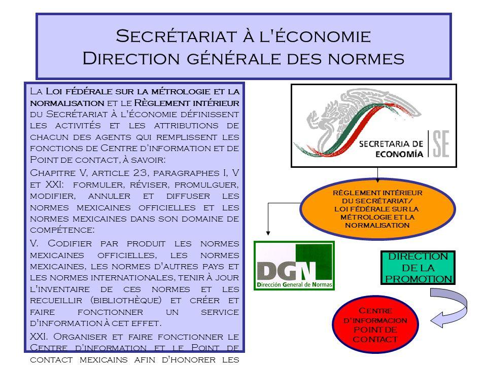 Direction générale des normes Relations avec les pouvoirs publics et l'industrie Fonctions de la Direction générale des normes Coordonner le Système n