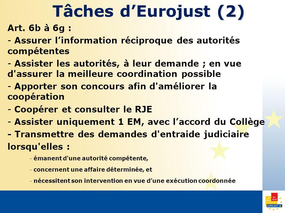 (2) Tâches dEurojust (2) Art. 6b à 6g : - Assurer linformation réciproque des autorités compétentes - Assister les autorités, à leur demande ; en vue