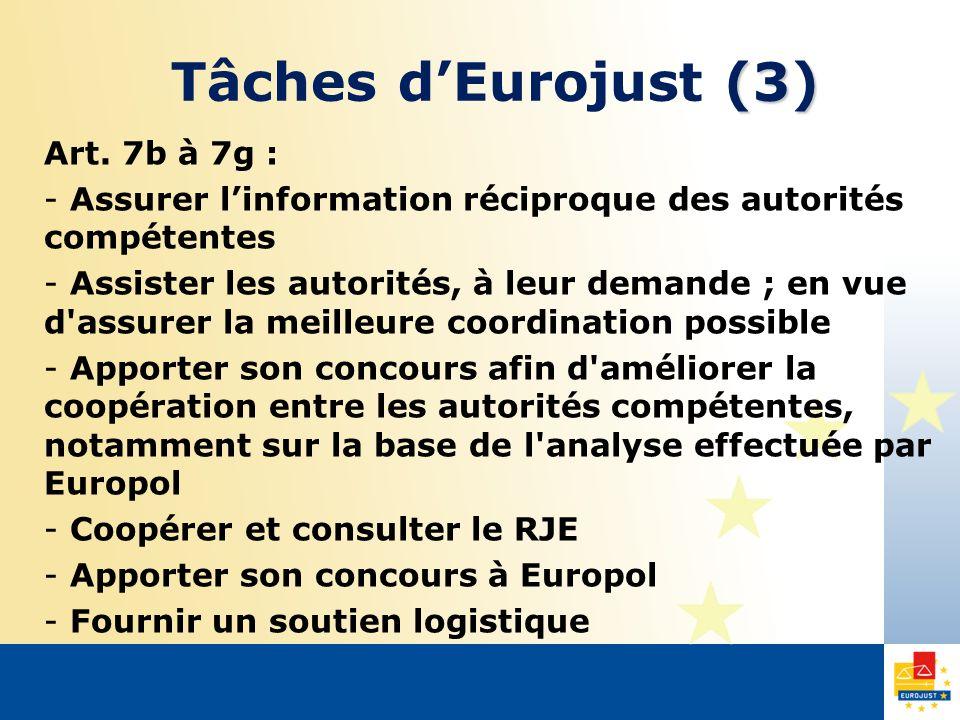(3) Tâches dEurojust (3) Art. 7b à 7g : - Assurer linformation réciproque des autorités compétentes - Assister les autorités, à leur demande ; en vue