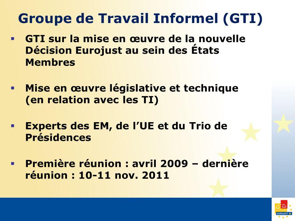 Groupe de Travail Informel (GTI) GTI sur la mise en œuvre de la nouvelle Décision Eurojust au sein des États Membres Mise en œuvre législative et technique (en relation avec les TI) Experts des EM, de lUE et du Trio de Présidences Première réunion : avril 2009 – dernière réunion : 10-11 nov.