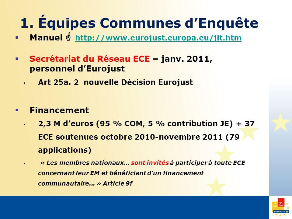 1. Équipes Communes dEnquête Manuel http://www.eurojust.europa.eu/jit.htm http://www.eurojust.europa.eu/jit.htm Secrétariat du Réseau ECE – janv. 2011