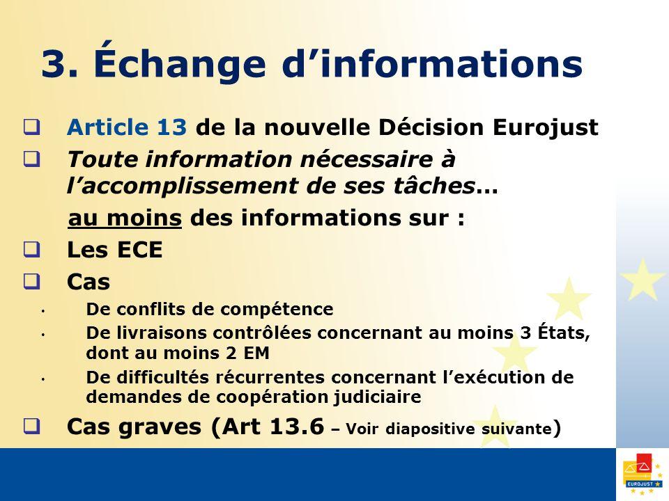 3. Échange dinformations Article 13 de la nouvelle Décision Eurojust Toute information nécessaire à laccomplissement de ses tâches… au moins des infor