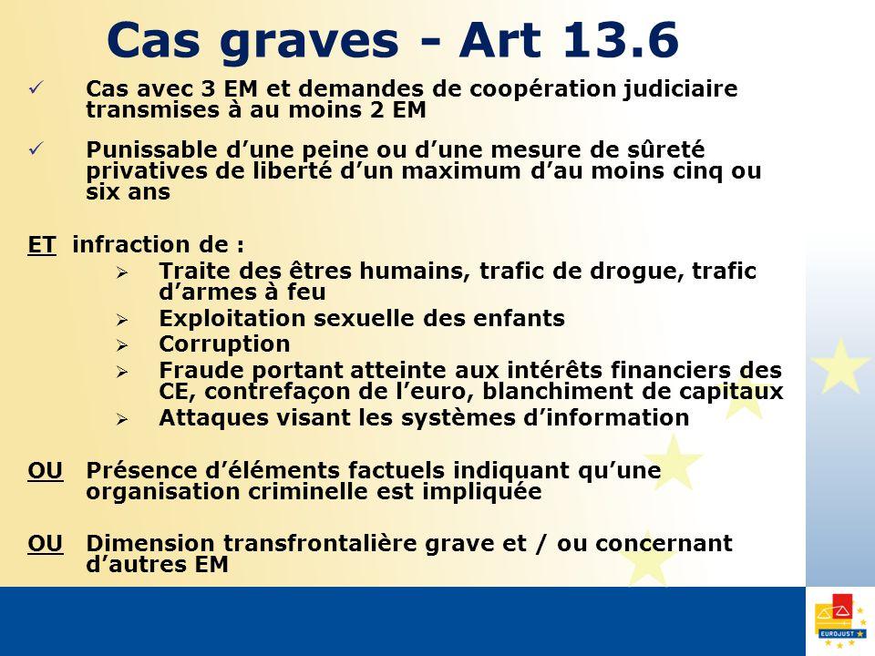Cas graves - Art 13.6 Cas avec 3 EM et demandes de coopération judiciaire transmises à au moins 2 EM Punissable dune peine ou dune mesure de sûreté pr