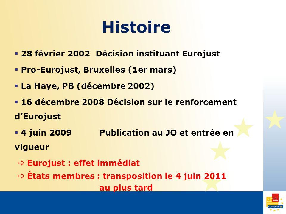Histoire 28 février 2002 Décision instituant Eurojust Pro-Eurojust, Bruxelles (1er mars) La Haye, PB (décembre 2002) 16 décembre 2008 Décision sur le renforcement dEurojust 4 juin 2009 Publication au JO et entrée en vigueur Eurojust : effet immédiat États membres : transposition le 4 juin 2011 au plus tard