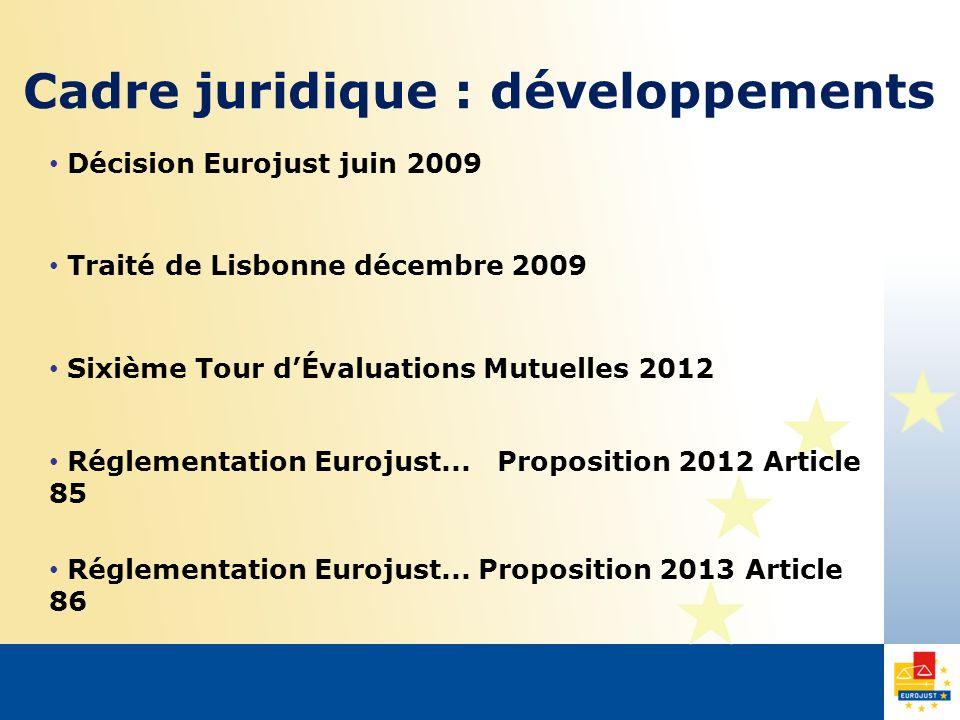 Cadre juridique : développements Décision Eurojust juin 2009 Traité de Lisbonne décembre 2009 Sixième Tour dÉvaluations Mutuelles 2012 Réglementation