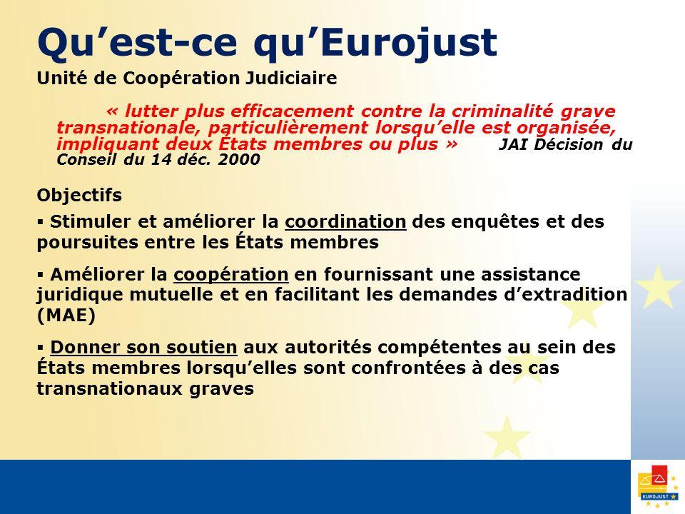 Unité de Coopération Judiciaire « lutter plus efficacement contre la criminalité grave transnationale, particulièrement lorsquelle est organisée, impliquant deux États membres ou plus » JAI Décision du Conseil du 14 déc.