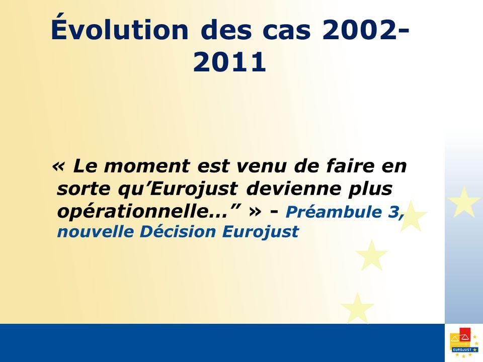Évolution des cas 2002- 2011 « Le moment est venu de faire en sorte quEurojust devienne plus opérationnelle… » - Préambule 3, nouvelle Décision Eurojust