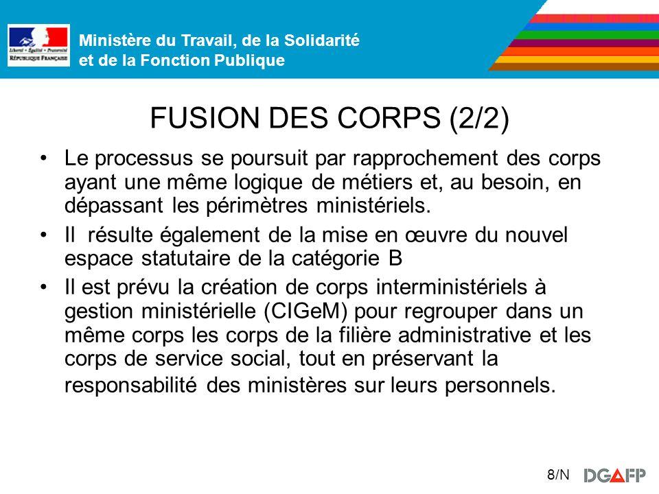 Ministère du Travail, de la Solidarité et de la Fonction Publique 8/N FUSION DES CORPS (2/2) Le processus se poursuit par rapprochement des corps ayant une même logique de métiers et, au besoin, en dépassant les périmètres ministériels.