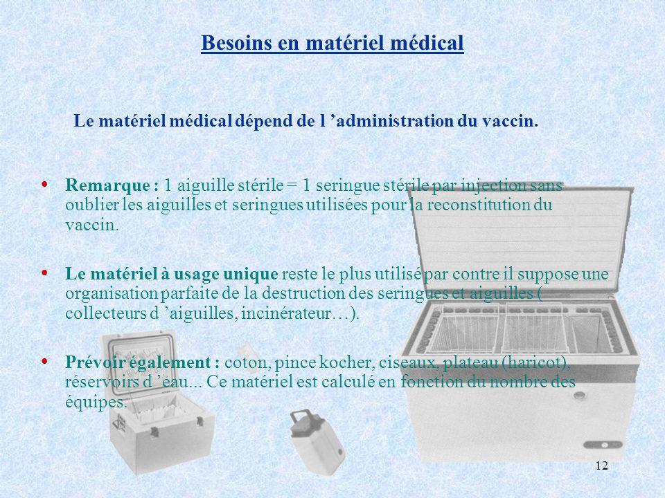 12 Besoins en matériel médical ŸRemarque : 1 aiguille stérile = 1 seringue stérile par injection sans oublier les aiguilles et seringues utilisées pou