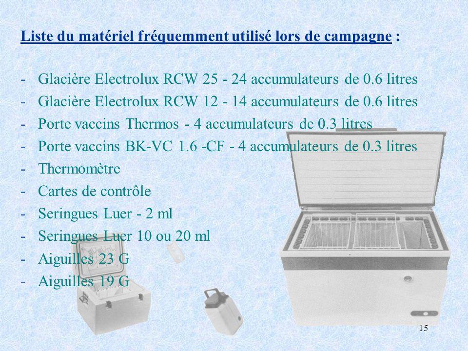 15 Liste du matériel fréquemment utilisé lors de campagne : -Glacière Electrolux RCW 25 - 24 accumulateurs de 0.6 litres -Glacière Electrolux RCW 12 -
