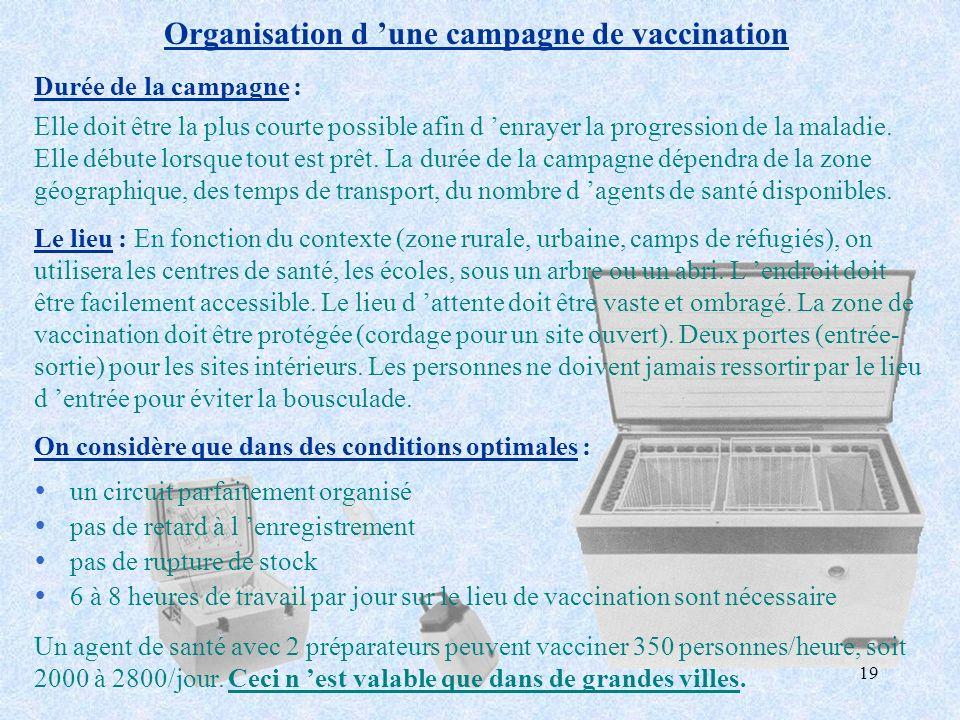 19 Organisation d une campagne de vaccination Ÿun circuit parfaitement organisé Ÿpas de retard à l enregistrement Ÿpas de rupture de stock Ÿ6 à 8 heur